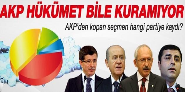 Son ankete göre AK Parti tek başına iktidar olamıyor