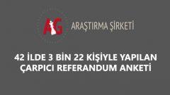Son Referandum Anketi Sonuçları