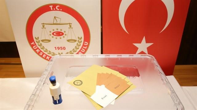 Trabzon Referandum Sonuçları