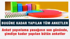 7 Haziran 2015 Genel Seçimleri Son Oy Oranları
