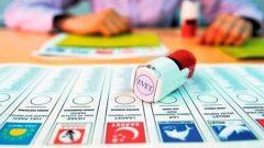 Türkiye'de Siyasi Partiler