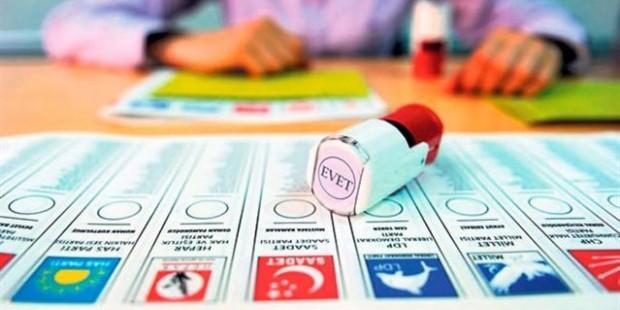 Türkiye'deki Siyasi Partiler