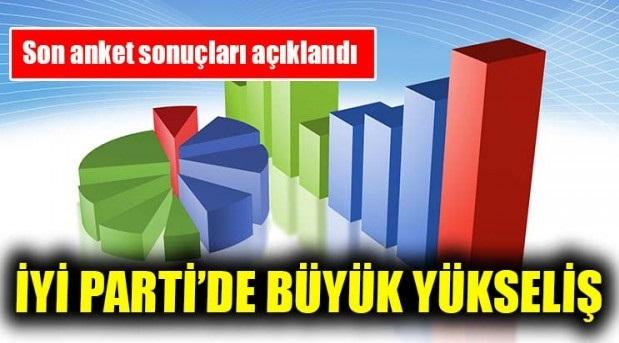 """Yeniçağ yazarı: """"Akşener'in oy oranı Saray'ı rahatsız etti!"""""""